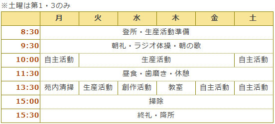 timetable_support